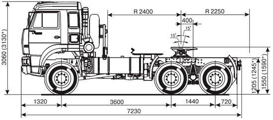 габаритные размеры КамАЗ-65225-43