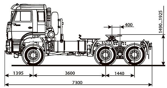 габаритные размеры КамАЗ-65225 New