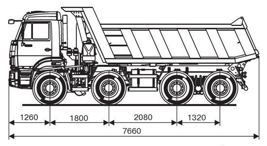габаритные размеры обновленного самосвала КамАЗ-6540