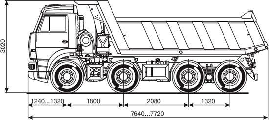 габаритные размеры самосвала КамАЗ-6540 (дореформенный)