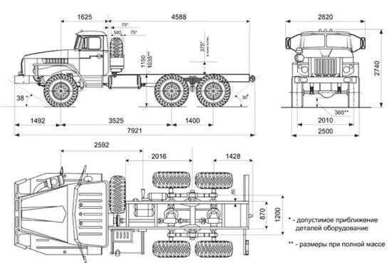 габаритные размеры шасси Урал-5557